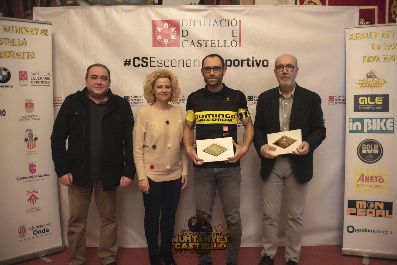 Clausura 2018